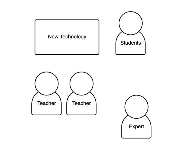Learning finds teachers considering new technology and students together